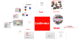 Ladbrokes/ UX Solution