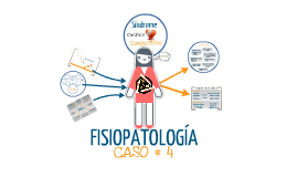 CASO CLINICO#4_FISIOPATOLOGIA