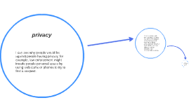 Copy of privacy