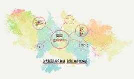 Copy of KEBEBASAN BERAGAMA