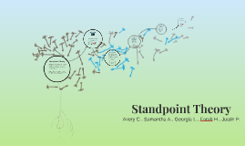 standpoint theory As mentioned previously, the initial standpoint theory evolved in terms of women's standing in the sexual division of labour there is a definite link and reliance between standpoint.