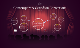 Contemporary Canadian Corrections