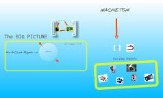 Magnetism Unit