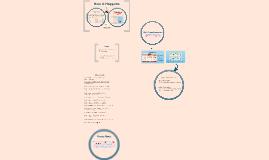 Copy of DNA Transformation