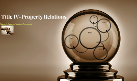 Title IV-Property Relations