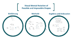 Copy of Copy of Visual Mental Rotation of Possible and Impossible Shapes