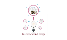 Business/Product Design