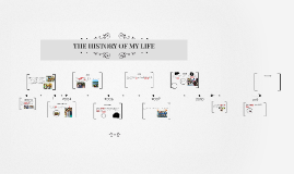 Copy of THE HISTORY OF MY LIFE