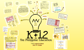 Copy of K to 12 Curriculum in the Philippines