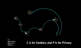 C is for Cookies and P is for Privacy