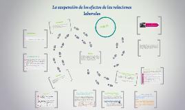 Copy of La suspensión de los efectos de las relaciones laborales