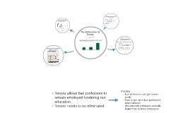 Persuasive Presentation: Tenure