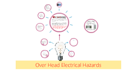 Copy of Over Head Electrical Hazards