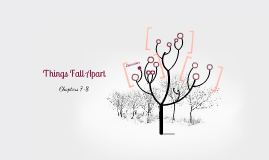 Things Fall Apart Chapter 7-8