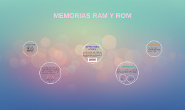 MEMORIAS RAM Y ROM