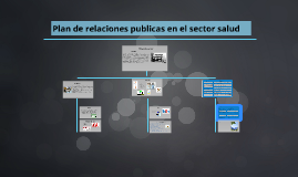 Copy of Plan de relaciones publicas en el sector salud