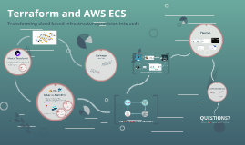 Copy of Terraform and AWS ECS