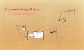 Problem Solving Matrix