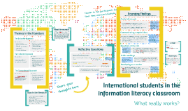 Presentation of International students in the information literacy classroom