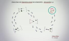 PROCESO DE PRODUCCION DE CEMENTO - PLANTA OCUMARE