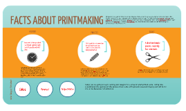 Facts About Printmaking