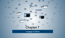 Chapter 7 - Language & Culture