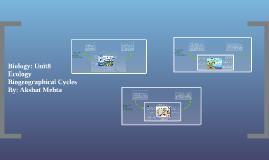 Biology: Unit8 Ecosystem