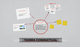 Copy of TEORÌA CONDUCTUAL