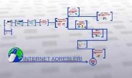 Copy of İNTERNET ADRESLERİ