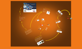 Copy of Sensores y Actuadores del Automovil