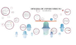 Copy of DEMANDA DE AMPARO DIRECTO