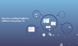 Copy of Ideas for teaching English to children from 7-12