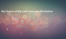 Key Events of the Latin American Revolution