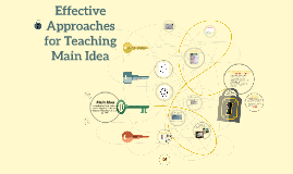 Copy of Main Idea Presentation