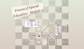 Process of Special Education - Module 5