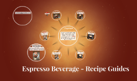 Copy of Espresso Beverage - Recipe Guides