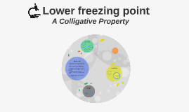 Lower freezing point