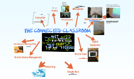 Copy of THE CONNECTED CLASSROOM