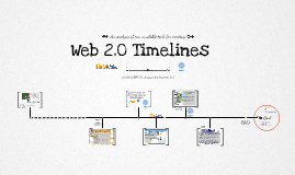Copy of c3109550 EDUC6751 Analysis of Technological Artifacts - Web 2.0 Timelines: Timetoast, Timeline JS, Prezi (in progress)