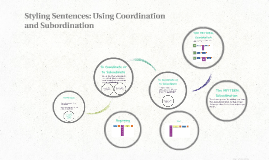 Styling Sentences: Using Coordination and Subordination