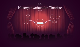 Copy of History of Animation Timeline