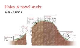 Holes: A novel study