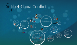Tibet-China Conflict PPT G8