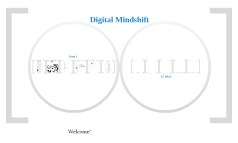 Digital Mindshift - Practise Cases