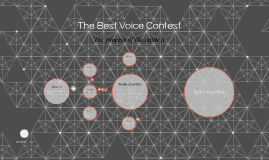 The Best Voice Contest