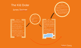 Copy of The Kill Order