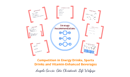 strategic group map alternative beverage industry Packaging strategies identifies and analyzes  a leading trade show for the label and package printing industry,  mondi group has joined the pressure.