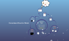 Extraction of Reactive Metals