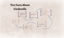 The Origins Of Cinderella
