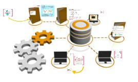 Copy of SQLite de Android Studio